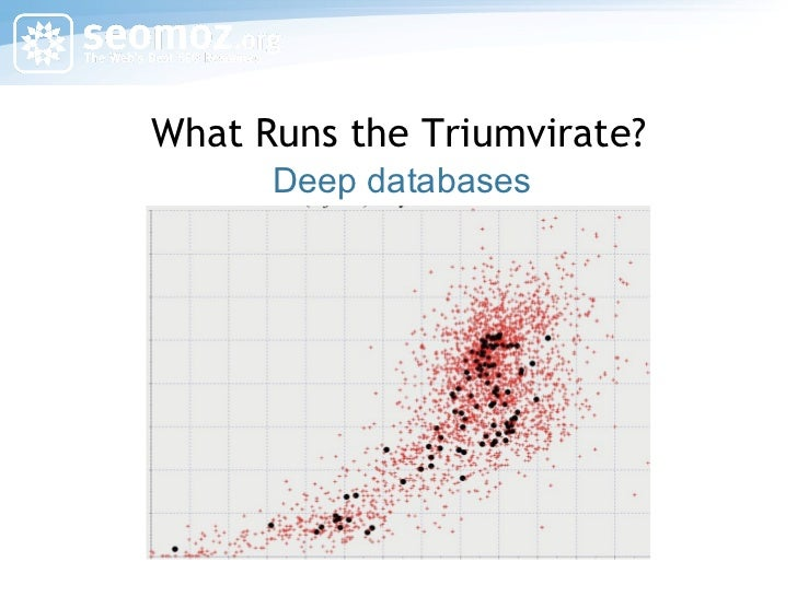 What Runs the Triumvirate? Deep databases