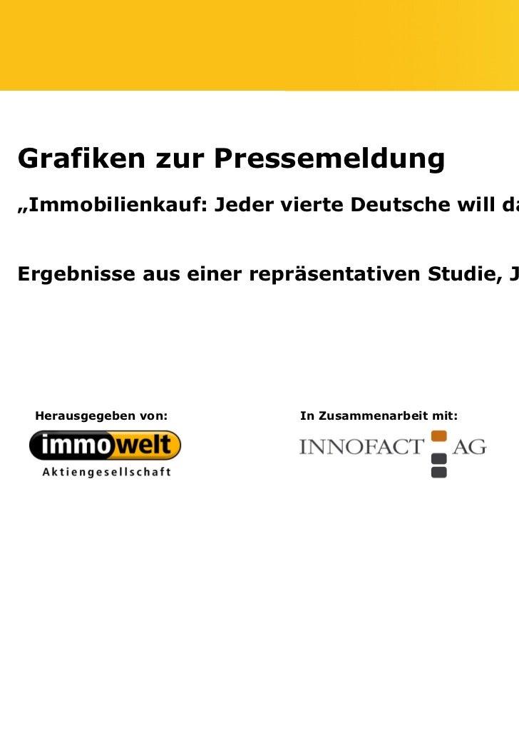 """Grafiken zur Pressemeldung""""Immobilienkauf: Jeder vierte Deutsche will das Zinstief nutzen""""Ergebnisse aus einer repräsentat..."""