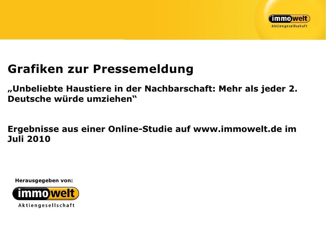 """Grafiken zur Pressemeldung""""Unbeliebte Haustiere in der Nachbarschaft: Mehr als jeder 2.Deutsche würde umziehen""""Ergebnisse ..."""