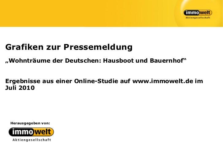 """Grafiken zur Pressemeldung""""Wohnträume der Deutschen: Hausboot und Bauernhof""""Ergebnisse aus einer Online-Studie auf www.imm..."""