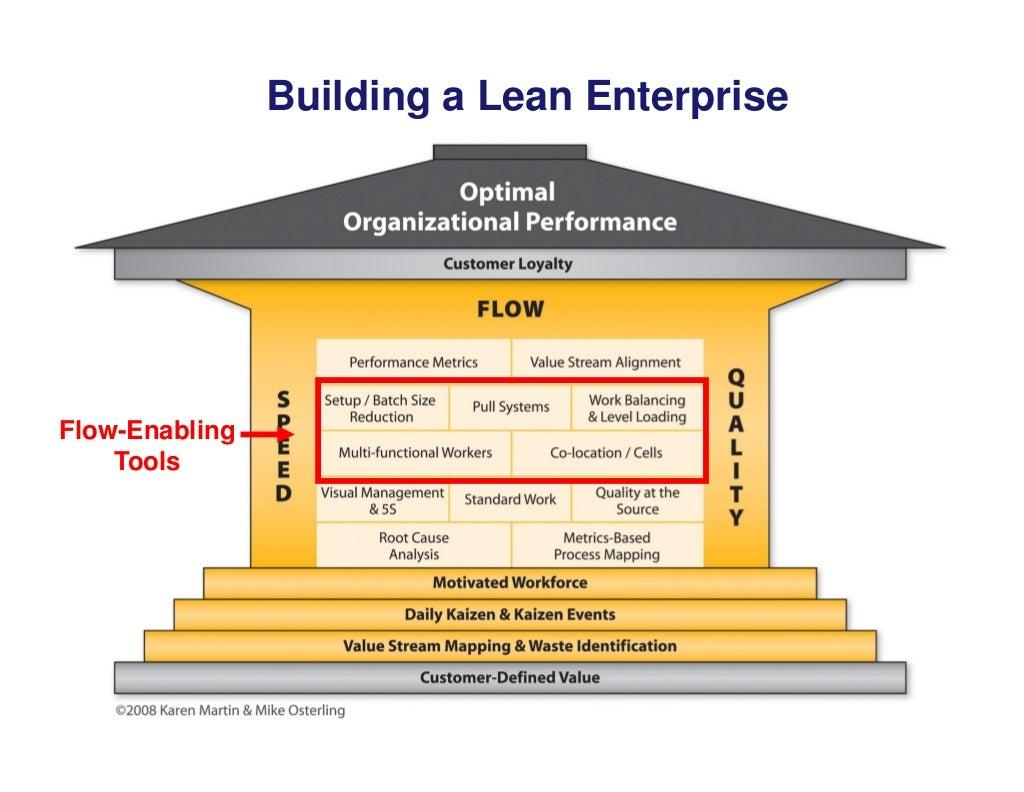 enterprise process management group - HD1024×792
