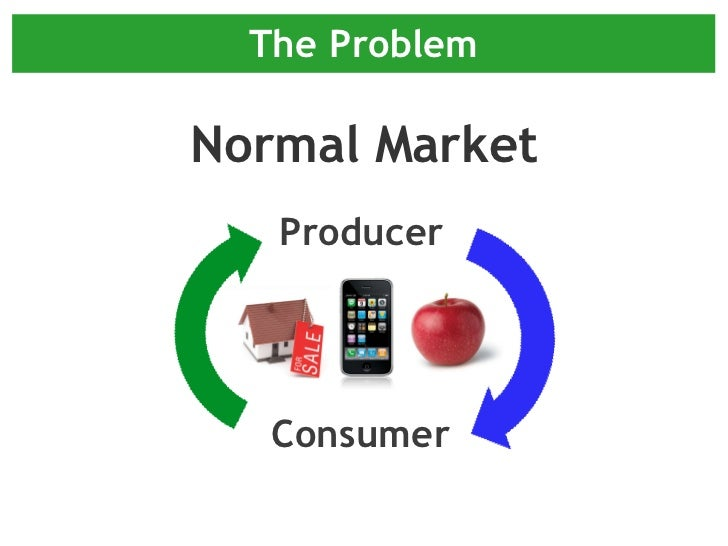 The Problem Normal Market Producer Consumer