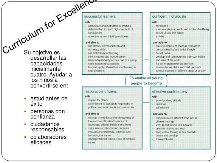 Curriculum forExcellence<br />Su objetivo es desarrollar las capacidades inicialmente cuatro, Ayudar a los niños a convert...