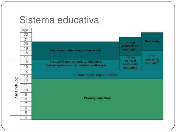 Sistemaeducativa<br />