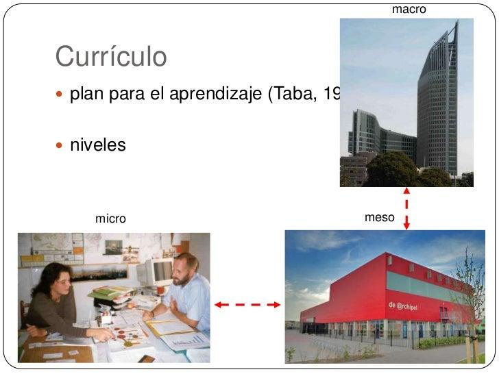 Currículo<br />plan para el aprendizaje(Taba, 1962)<br />niveles<br />macro<br />meso<br />micro<br />