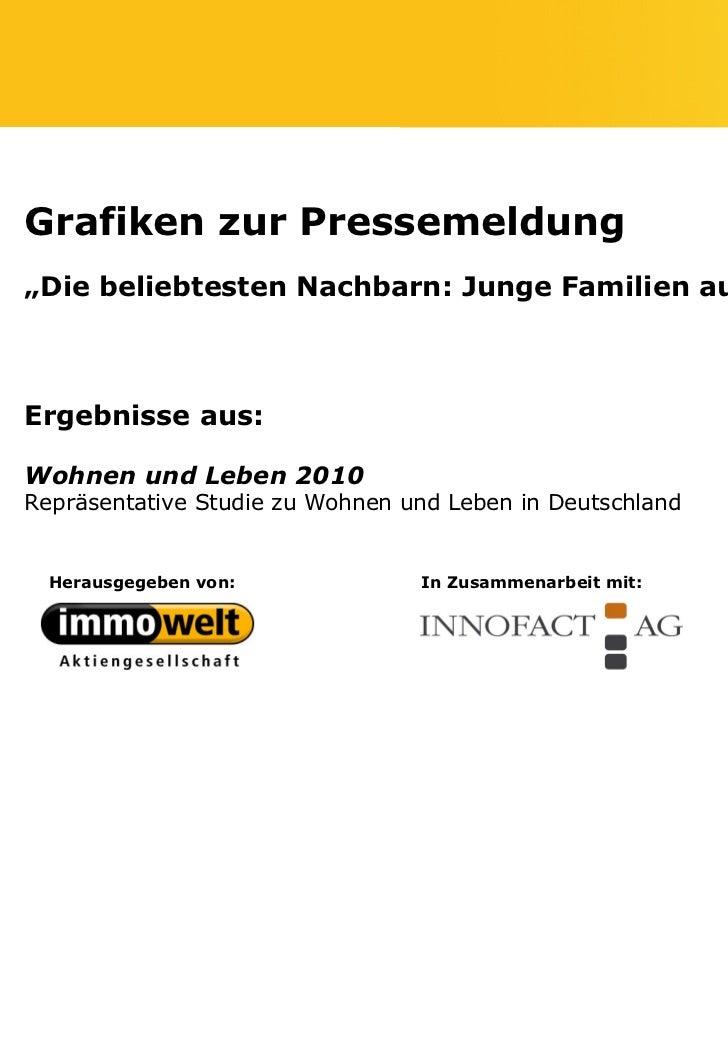 """Grafiken zur Pressemeldung""""Die beliebtesten Nachbarn: Junge Familien auf Platz 1""""Ergebnisse aus:Wohnen und Leben 2010Reprä..."""