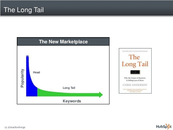 The Long Tail                               The New Marketplace            Popularity                             Head    ...