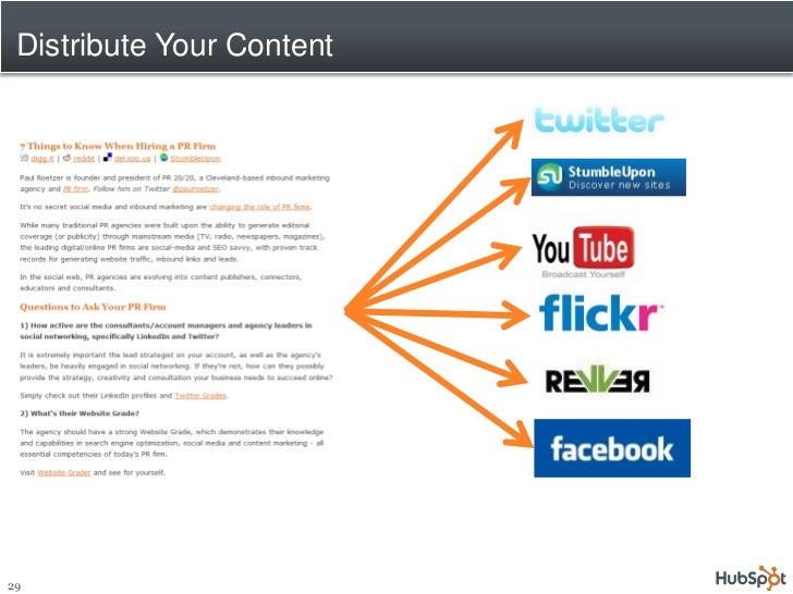 Distribute Your Content     29