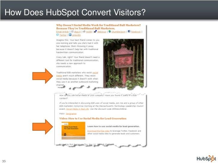 How Does HubSpot Convert Visitors?     35