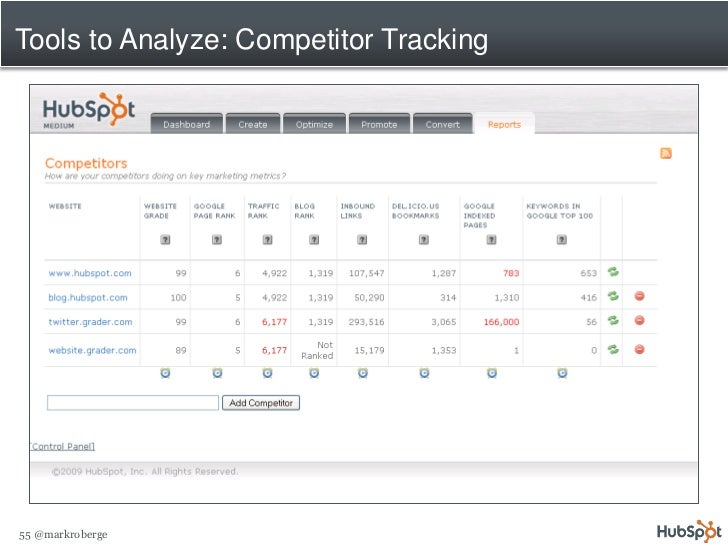Tools to Analyze: Competitor Tracking     55 @markroberge