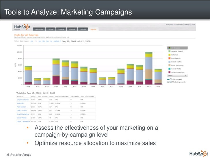 Tools to Analyze: Marketing Campaigns                 • Assess the effectiveness of your marketing on a               camp...