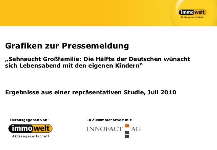 """Grafiken zur Pressemeldung""""Sehnsucht Großfamilie: Die Hälfte der Deutschen wünschtsich Lebensabend mit den eigenen Kindern..."""