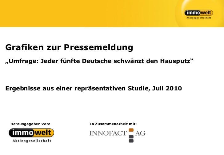 """Grafiken zur Pressemeldung""""Umfrage: Jeder fünfte Deutsche schwänzt den Hausputz""""Ergebnisse aus einer repräsentativen Studi..."""