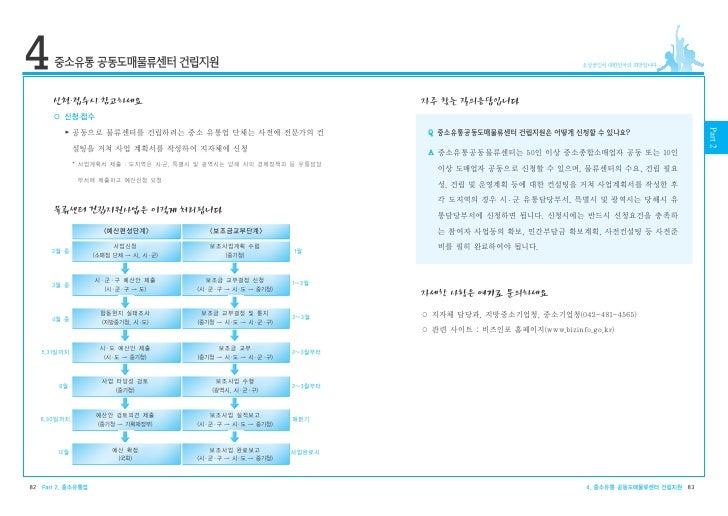 2010년소상공인지원시책책자 최종본