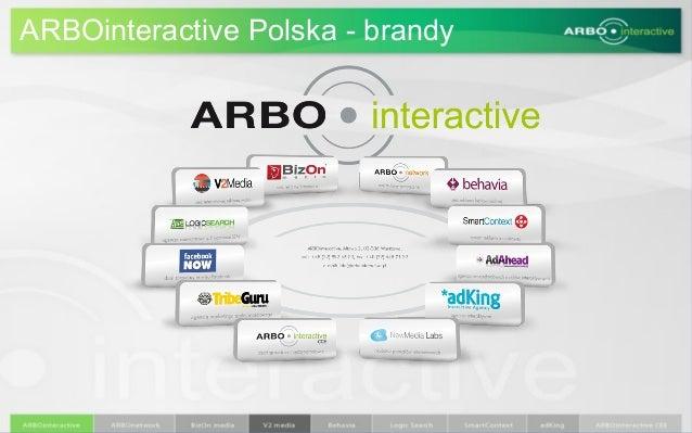 ARBOinteractive Polska - brandy