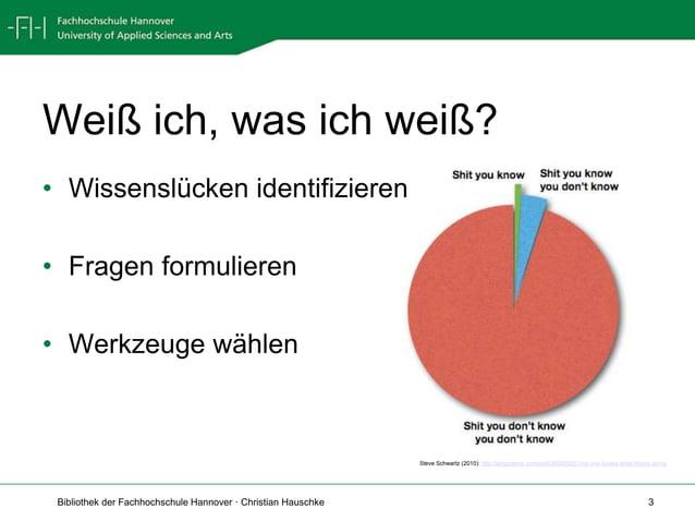 Bibliothek der Fachhochschule Hannover · Christian Hauschke 3 Weiß ich, was ich weiß? • Wissenslücken identifizieren • Fra...