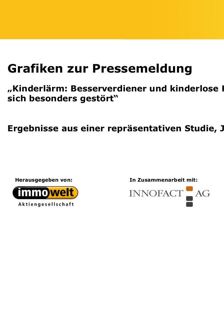 """Grafiken zur Pressemeldung""""Kinderlärm: Besserverdiener und kinderlose Haushalte fühlensich besonders gestört""""Ergebnisse au..."""