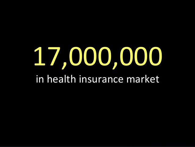The Changing Landscape Of The Health Insurance Market 2010