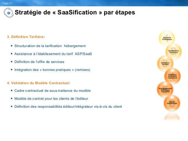 2010 12 02 Hebergement De Solution Saas Atelier Gh1 Forum Saas