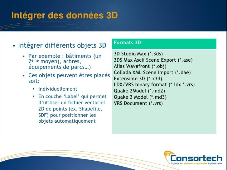 Intégrer des données 3D                                          Formats 3D• Intégrer différents objets 3D   • Par exemple...