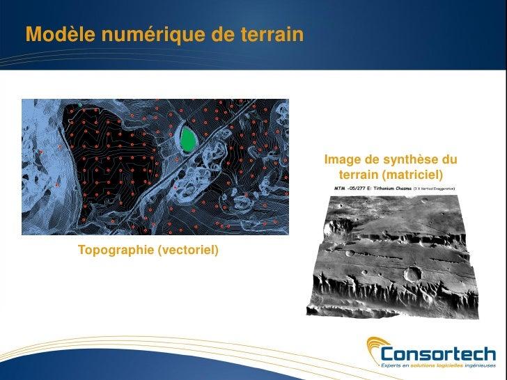 Modèle numérique de terrain                               Image de synthèse du                                 terrain (ma...