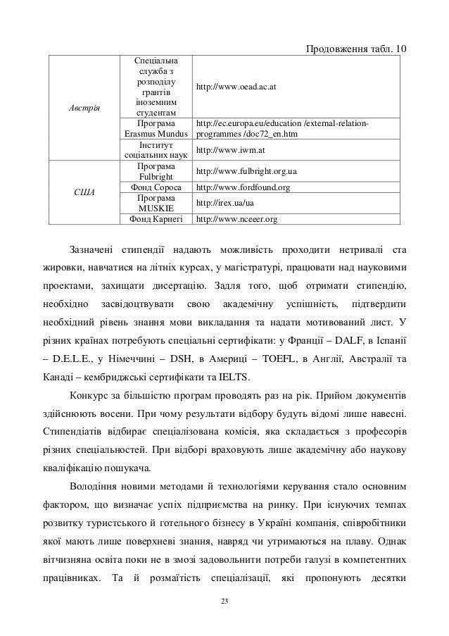 Шаблон Резюме На Работу На Українській Мові