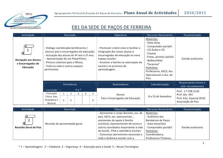 Agrupamento Vertical de Escolas de Paços de Ferreira - Plano        Anual de Actividades                       2010/2011  ...