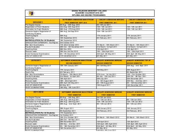 GHANA TELECOM UNIVERSITY COLLEGE                                                    ACADEMIC CALENDAR 2010-2011           ...
