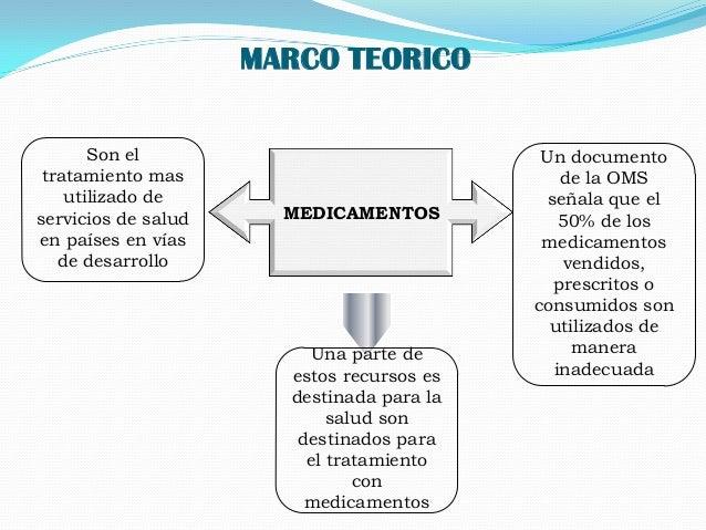 diapositiva de regencia en farmacia