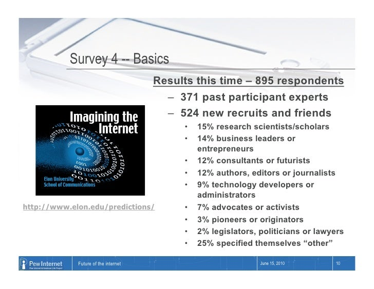 Survey 4 -- Basics                                       Results this time – 895 respondents                              ...
