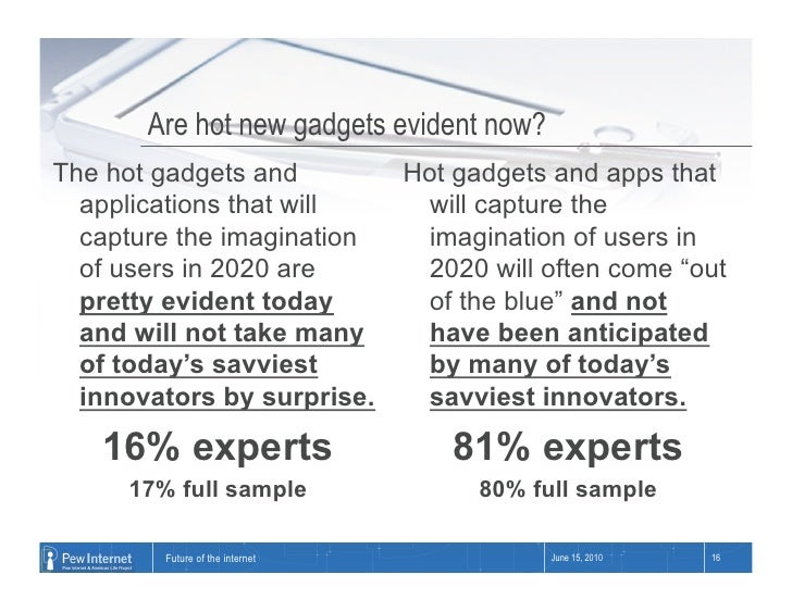 Are hot new gadgets evident now? The hot gadgets and              Hot gadgets and apps that   applications that will      ...