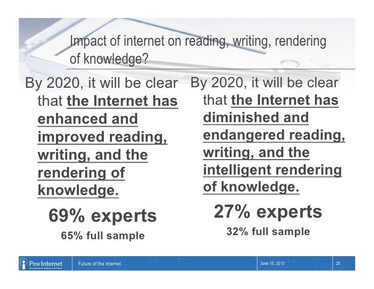 Future of the internet essay