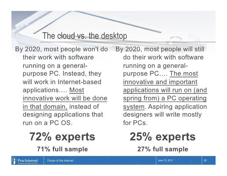 The cloud vs. the desktop By 2020, most people won't do      By 2020, most people will still   their work with software   ...