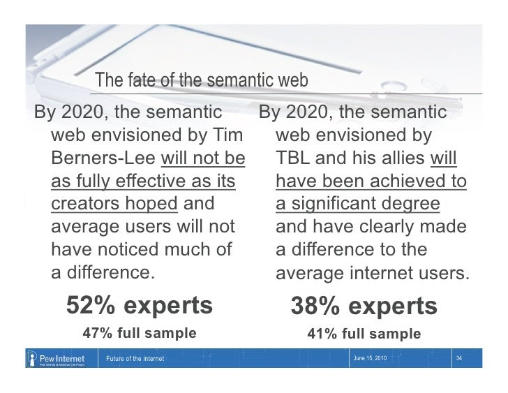 The fate of the semantic web By 2020, the semantic      By 2020, the semantic  web envisioned by Tim      web envisioned b...