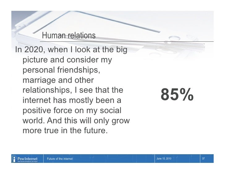 Human relations In 2020, when I look at the big   picture and consider my   personal friendships,   marriage and other   r...