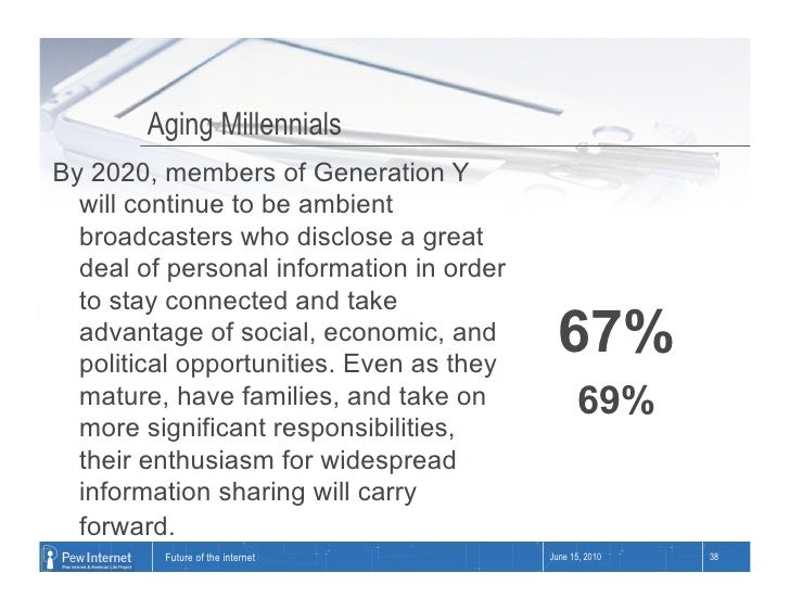 Aging Millennials By 2020, members of Generation Y   will continue to be ambient   broadcasters who disclose a great   dea...