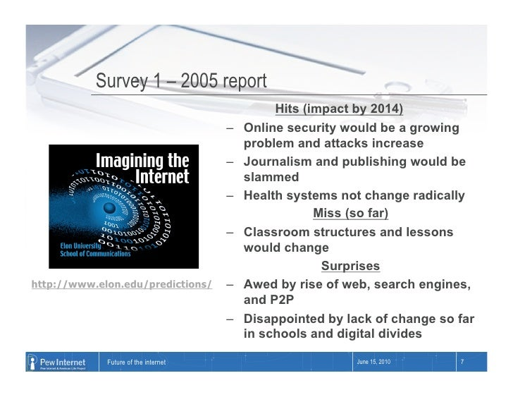 Survey 1 – 2005 report                                                 Hits (impact by 2014)                              ...