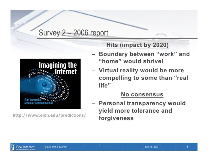 Survey 2 – 2006 report                                              Hits (impact by 2020)                                 ...