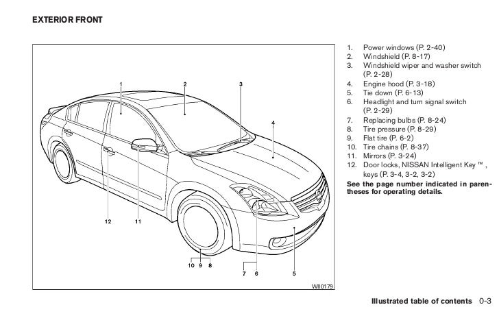 2010 ALTIMA-HYBRID OWNER'S MANUAL