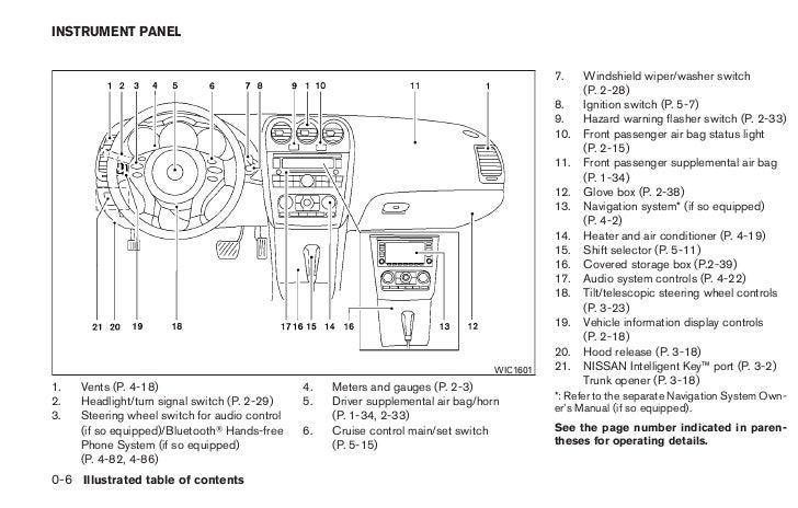 2010 altima hybrid owner s manual rh slideshare net 2010 nissan altima manual 2010 nissan altima manual