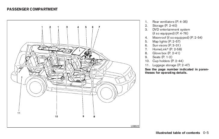 2010 ARMADA OWNER'S MANUAL