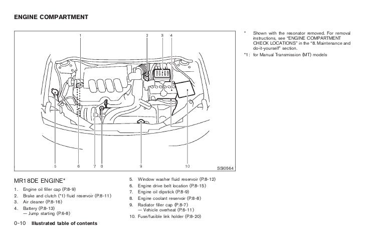 2010 cube owner\u0027s manual 2010 Nissan Altima Engine Diagram