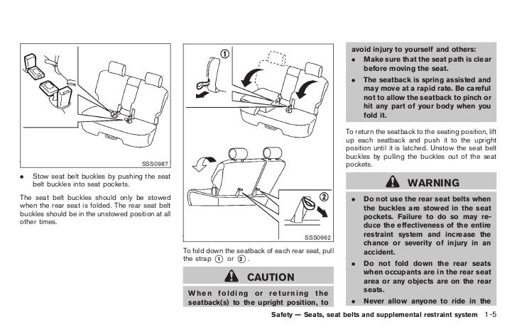 Cube Owners Manual on Nissan Cube Belts