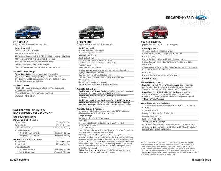 2010 Ford Escape Escape Hybrid Specification Summary