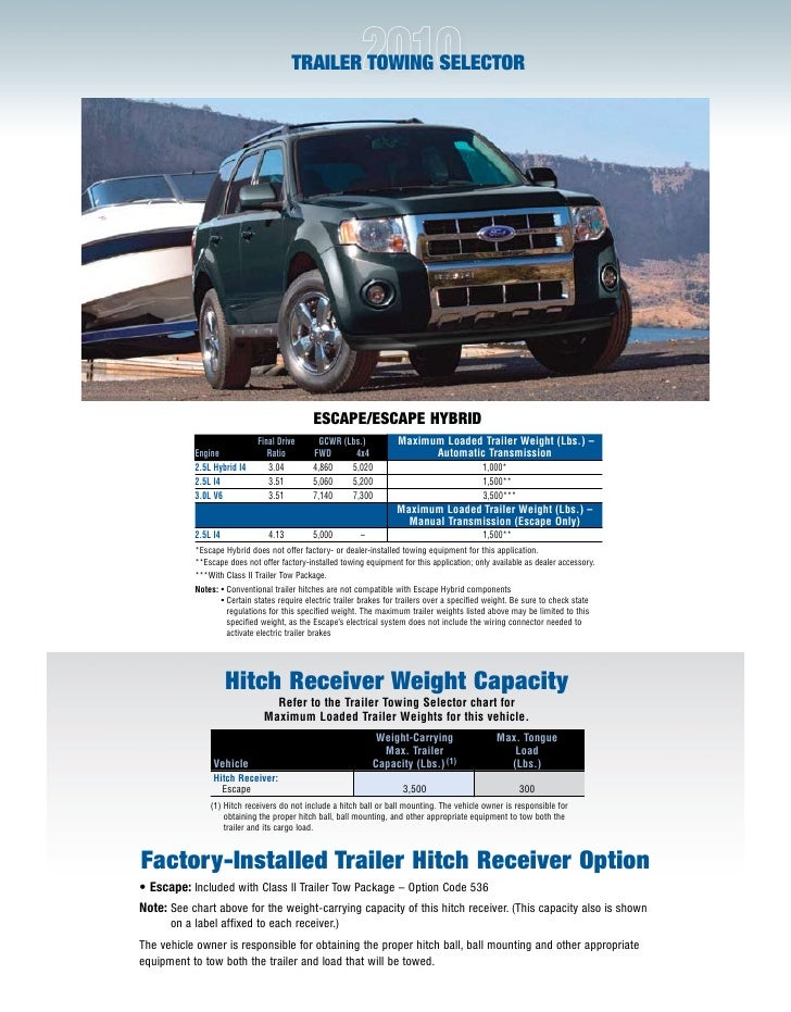 Ford Escape Towing Capacity >> 2010 Ford Escapre Towing Guide Specifications Capabilities