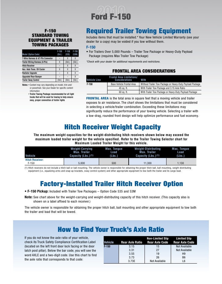 2010-ford-f150-towing-guide-specifications-capabilities-4-728  F Trailer Hitch Wiring Harness on f150 trailer wiring plug, f150 trailer wiring diagram, ford trailer plug harness, f150 wiring schematic,