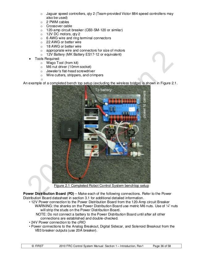 frc control system