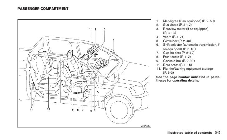 2010 FRONTIER OWNER'S MANUAL
