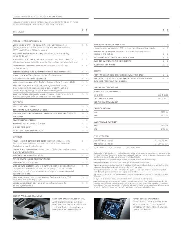 Buick Toledo: 2010 GMC Sierra Toledo Brochure