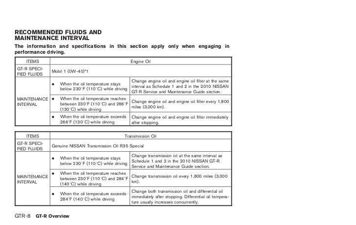 Nissan gtr maintenance schedule